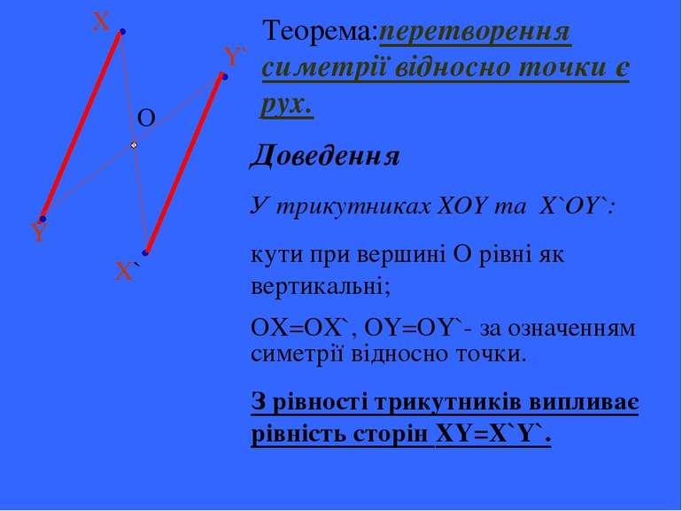 Y X X` Y` O Теорема:перетворення симетрії відносно точки є рух. Доведення У т...