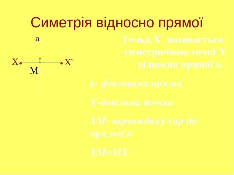 Симетрія відносно прямої X X` a Точка Х` називається симетричною точці Х відн...