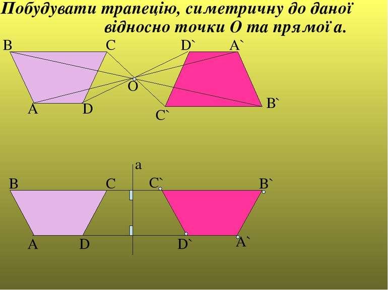 А В С D О А` В` C` D` A B C a A` D` D C` B` Побудувати трапецію, симетричну д...