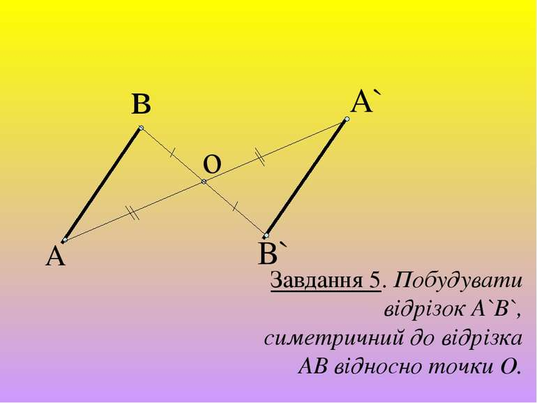 А в о B` A` Завдання 5. Побудувати відрізок А`B`, симетричний до відрізка АВ ...