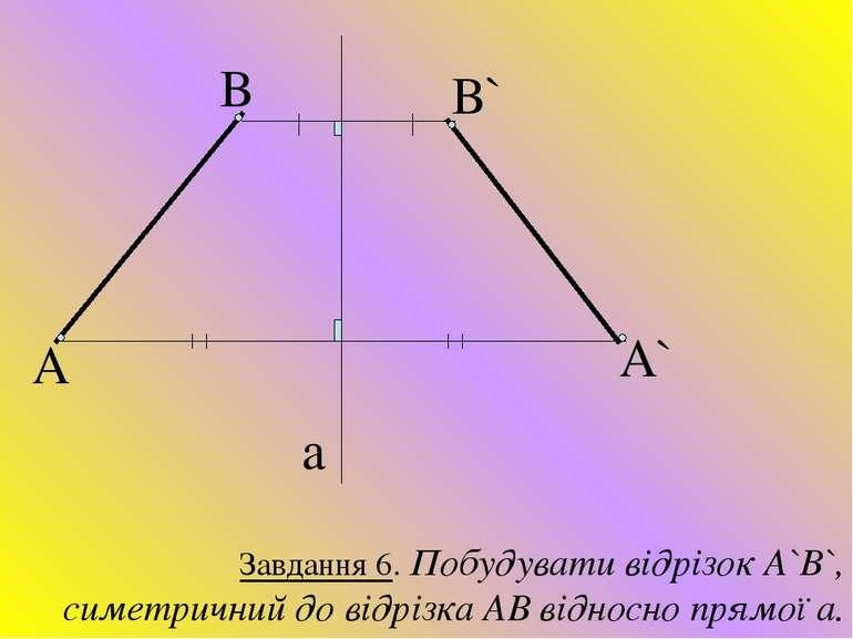 A B B` A` a Завдання 6. Побудувати відрізок A`B`, симетричний до відрізка АВ ...