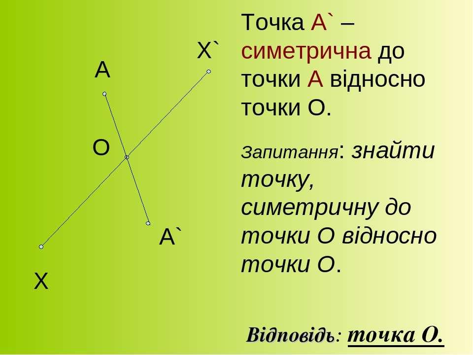 Х Х` А О А` Точка А` – симетрична до точки А відносно точки О. Запитання: зна...