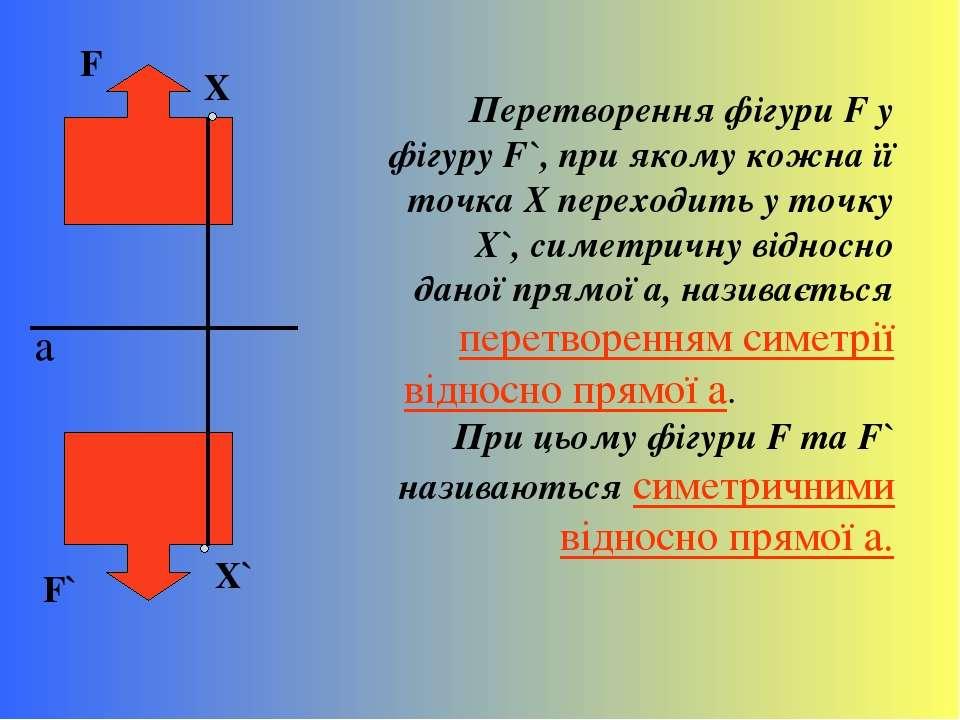Х Х` Перетворення фігури F у фігуру F`, при якому кожна її точка Х переходить...