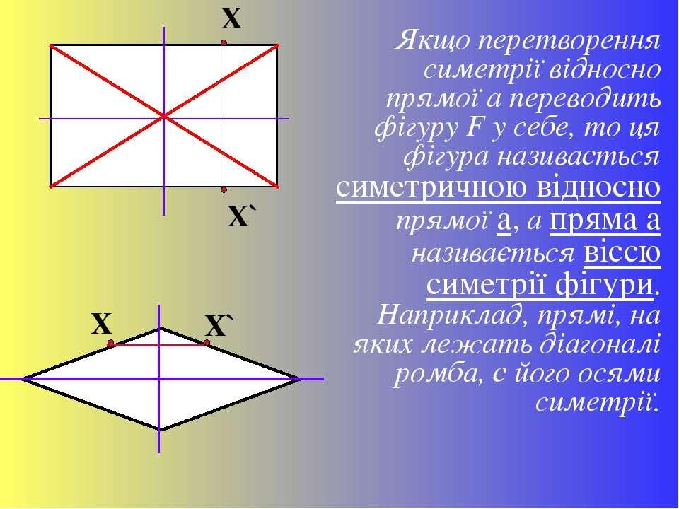Якщо перетворення симетрії відносно прямої а переводить фігуру F у себе, то ц...