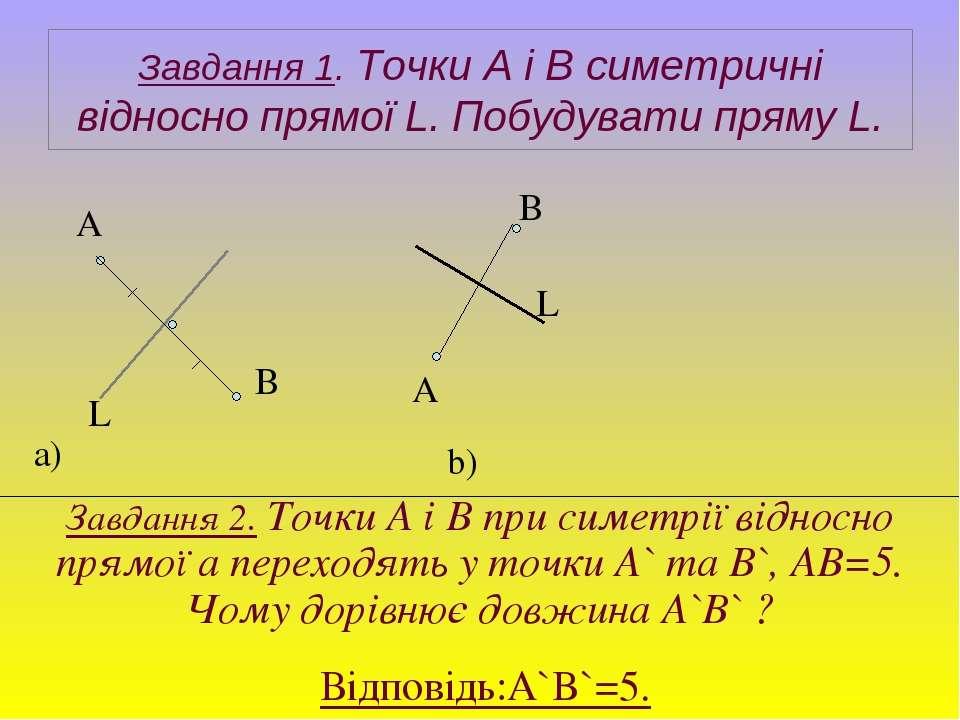 Завдання 1. Точки А і В симетричні відносно прямої L. Побудувати пряму L. А В...