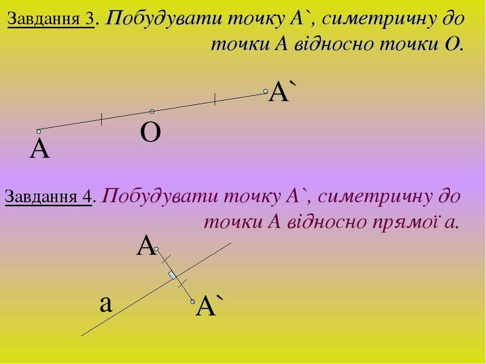 Завдання 3. Побудувати точку А`, симетричну до точки А відносно точки О. А О ...