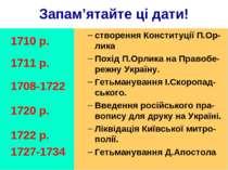 Запам'ятайте ці дати! 1710 р. 1711 р. 1708-1722 1720 р. 1722 р. 1727-1734 ств...
