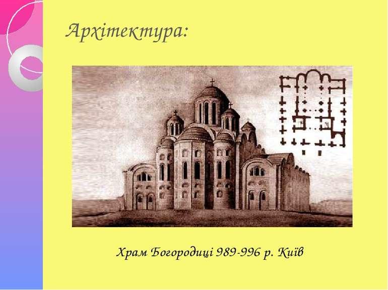 Архітектура: Храм Богородиці 989-996 р. Київ