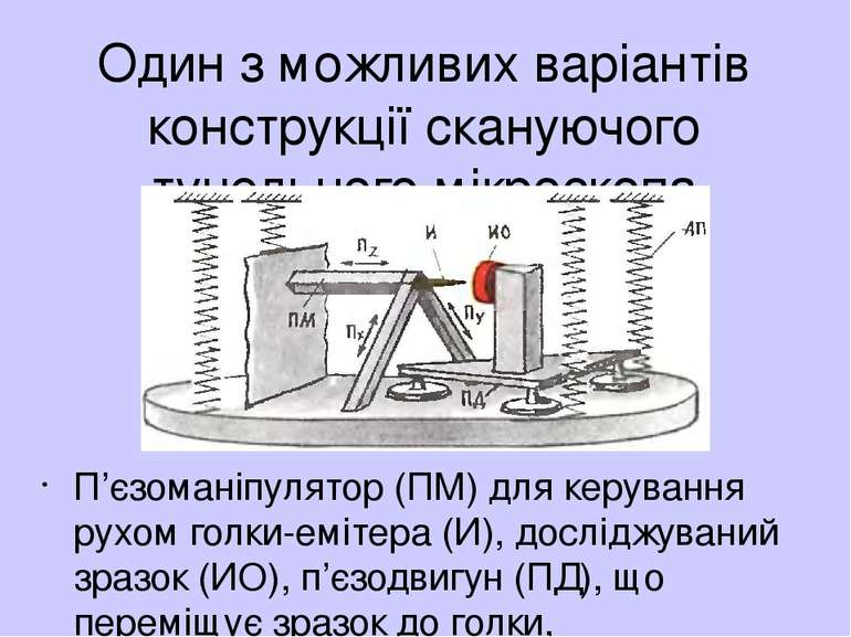 Один з можливих варiантiв конструкцiї скануючого тунельного мiкроскопа П'єзом...
