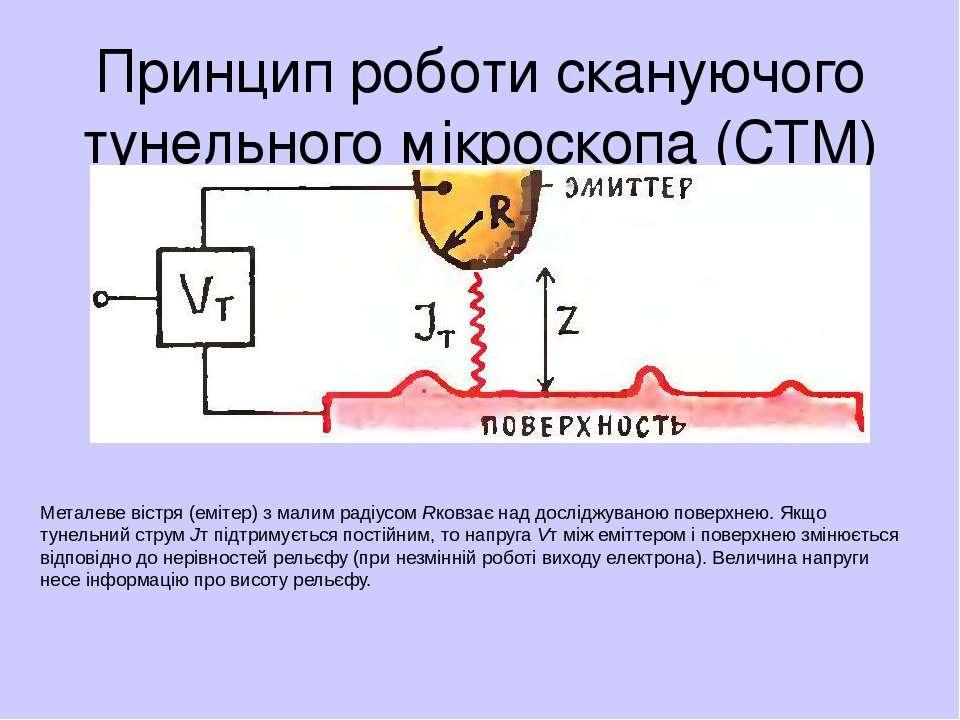 Принцип роботи скануючого тунельного мiкроскопа (СТМ) Металеве вiстря (емiтер...