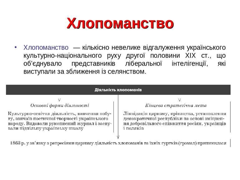 Хлопоманство Хлопоманство — кількісно невелике відгалуження українського куль...