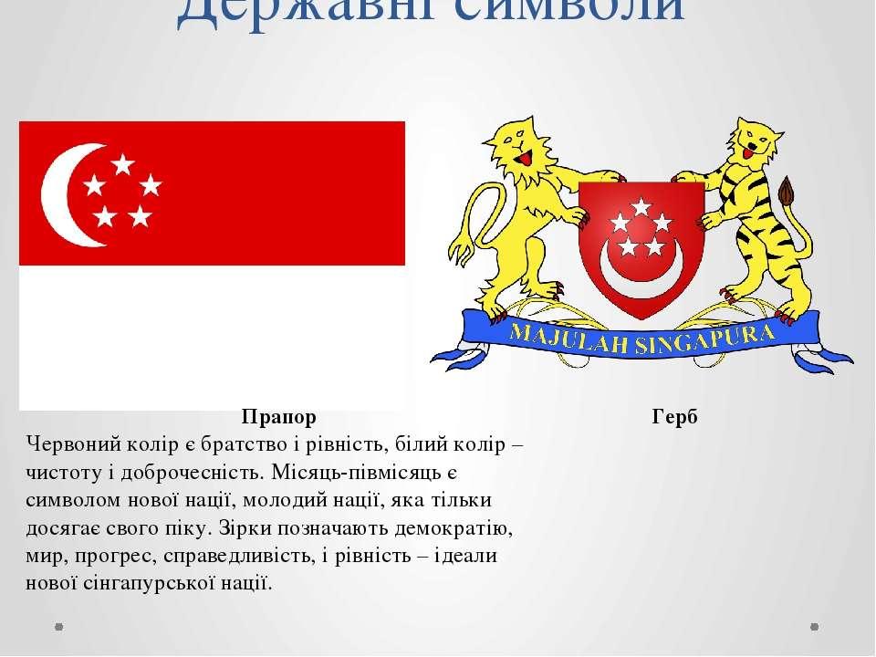 Державні символи Прапор Червоний колір є братство і рівність, білий колір – ч...