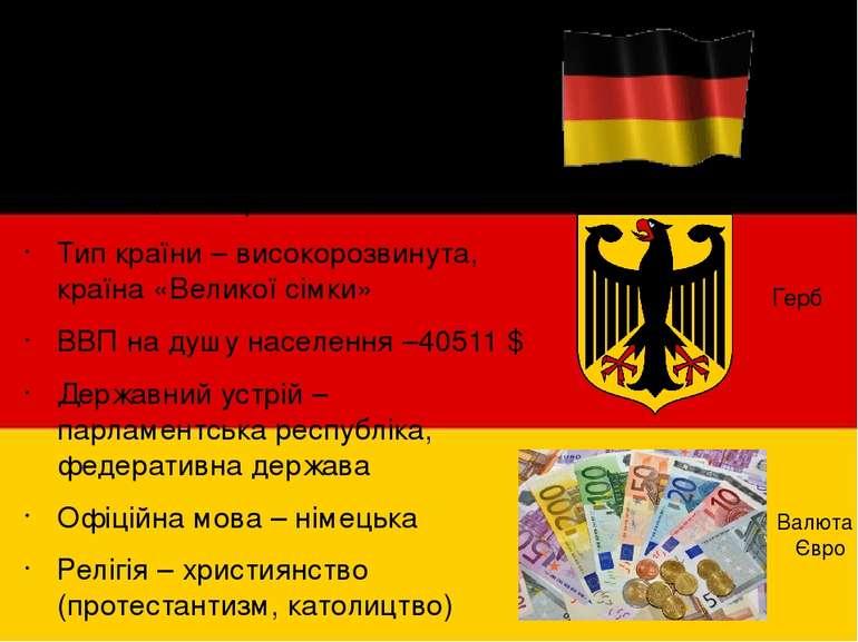 Візитна картка Площа – 357 тис. км² Населення – 80,767млн. осіб Столиця – Бе...