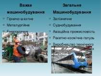 Важке машинобудування Гірничо-шахтне Металургійне Енергетичне Загальне Машино...