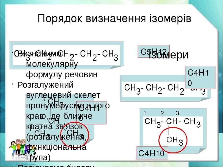Порядок визначення ізомерів 1 2 3 1 2 3 С5Н12 С4Н10 С4Н10 С4Н10 ізомери Визна...