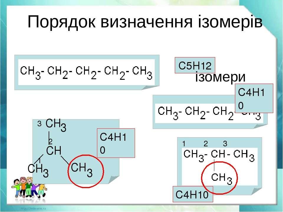 Порядок визначення ізомерів 1 2 3 1 2 3 С5Н12 С4Н10 С4Н10 С4Н10 ізомери