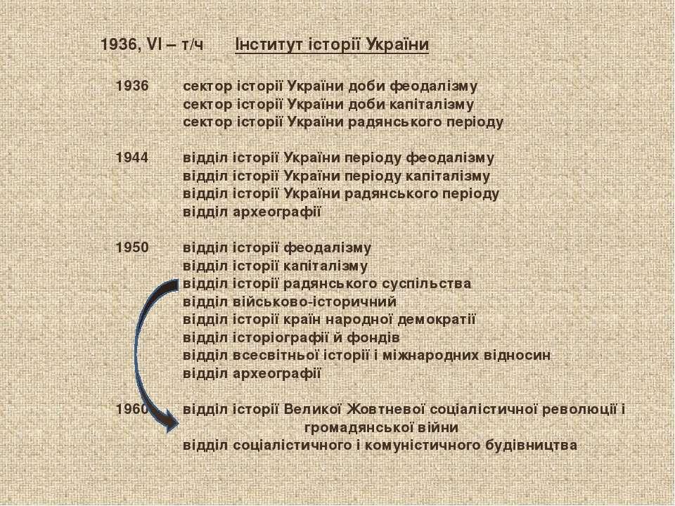 1936, VI – т/ч Інститут історії України 1936 сектор історії України доби феод...