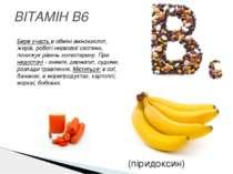 ВІТАМІН B6 Бере участь в обміні амінокислот, жирів, роботі нервової системи, ...