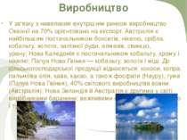 Виробництво У зв'язку з невеликим внутрішнім ринком виробництво Океанії на 70...