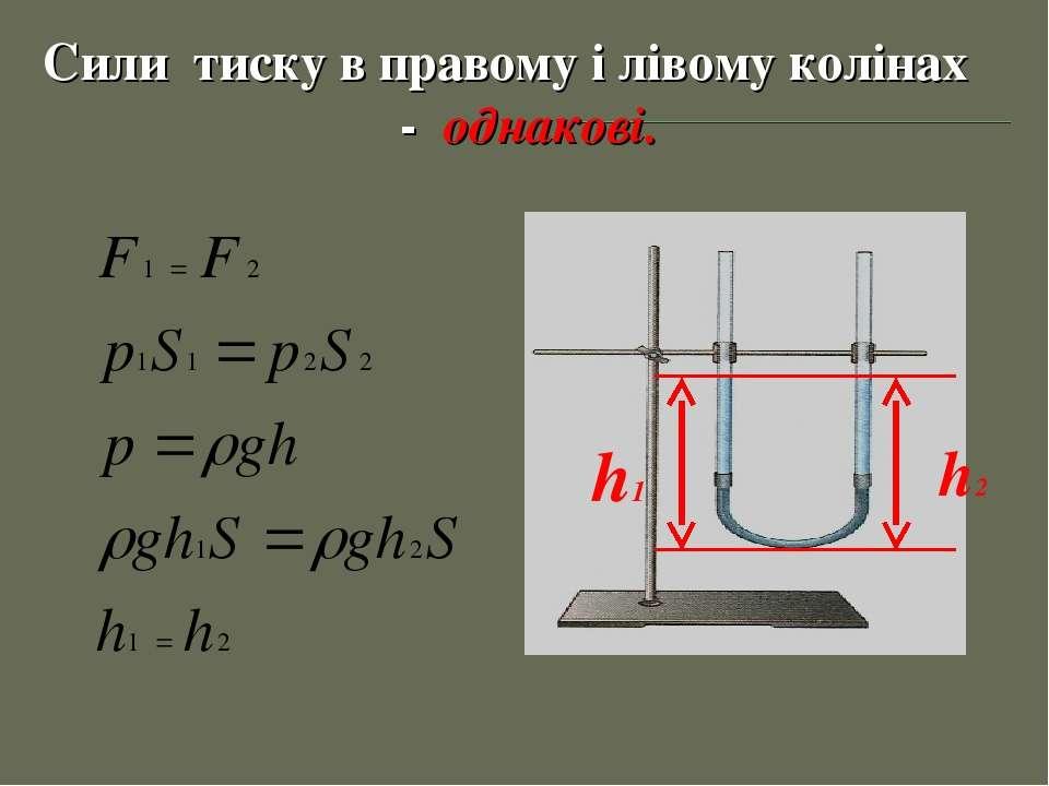 Сили тиску в правому і лівому колінах - однакові. h1 h2
