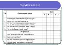 Підсумок аналізу Уманець Є. А.