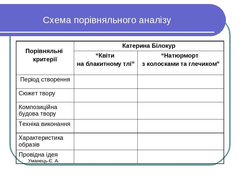 Схема порівняльного аналізу Уманець Є. А.