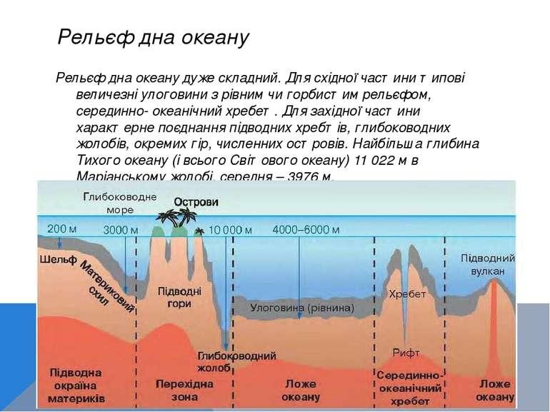 Рельєф дна океану Рельєф дна океану дуже складний. Для східної частини типові...