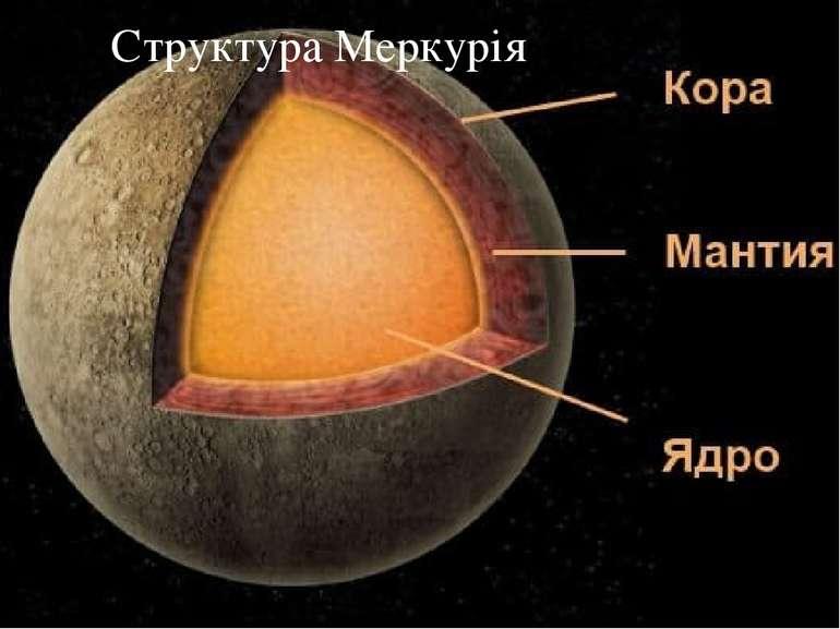Структура Меркурія