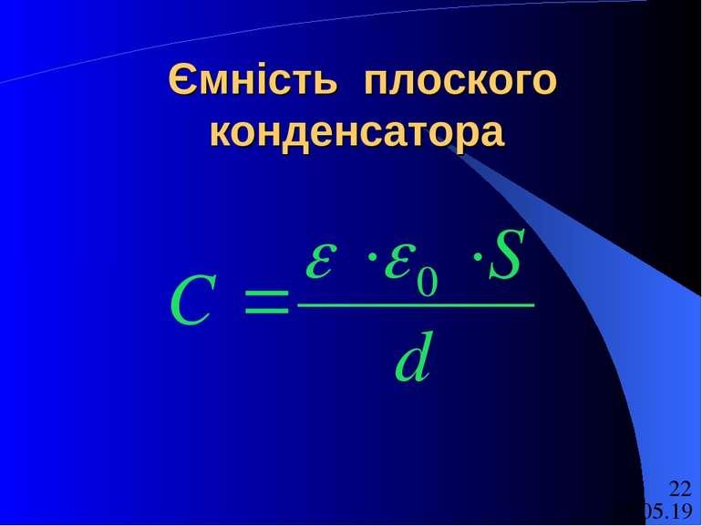 Ємність плоского конденсатора