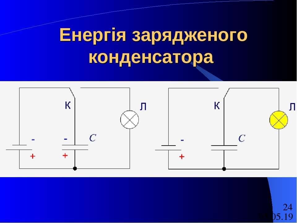 Енергія зарядженого конденсатора