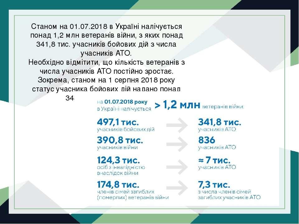 Станом на 01.07.2018 в Україні налічується понад 1,2 млн ветеранів війни, з я...
