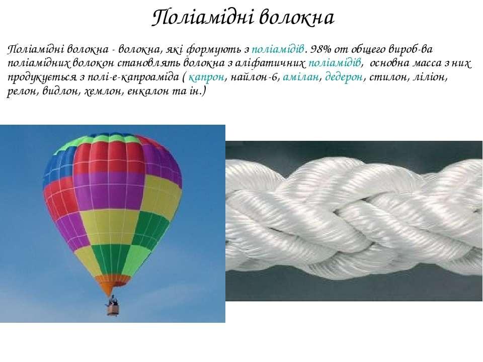 Поліамідні волокна Поліамідні волокна - волокна, які формують зполіамідів. 9...