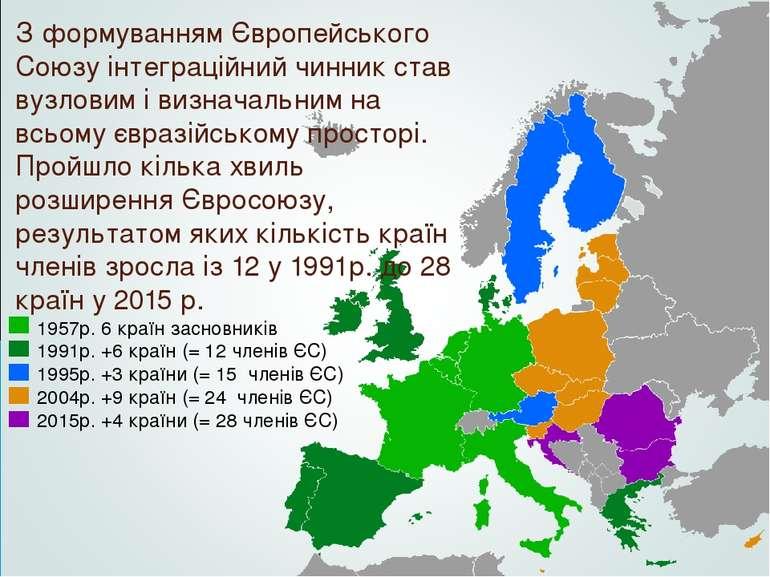 З формуванням Європейського Союзу інтеграційний чинник став вузловим і визнач...
