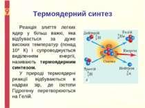 Термоядерний синтез Реакція злиття легких ядер у більш важкі, яка відбуваєтьс...