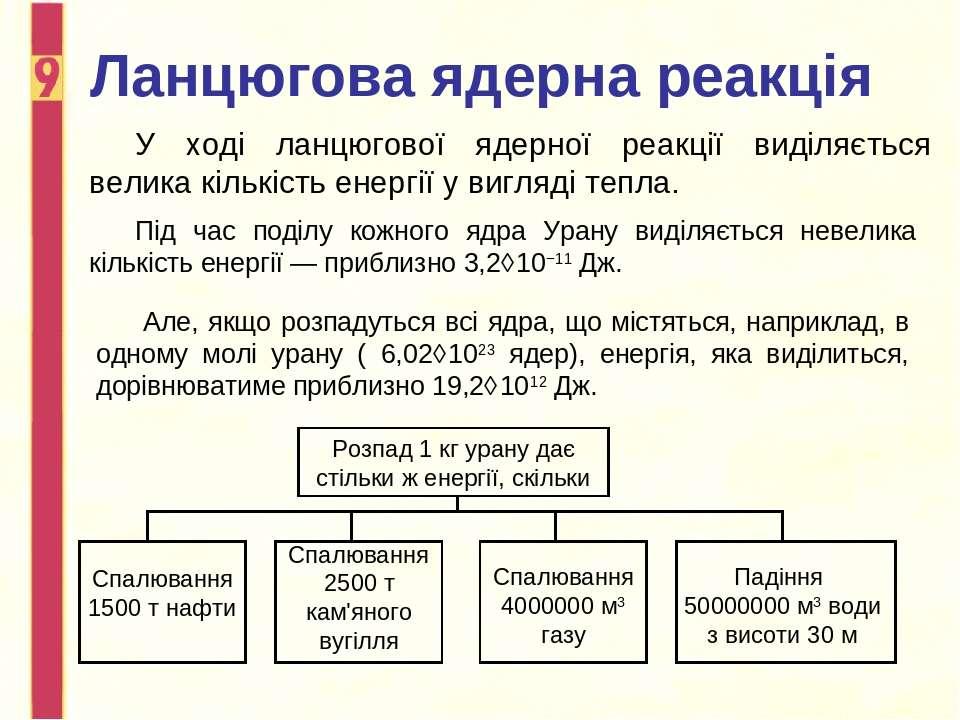 Ланцюгова ядерна реакція У ході ланцюгової ядерної реакції виділяється велика...