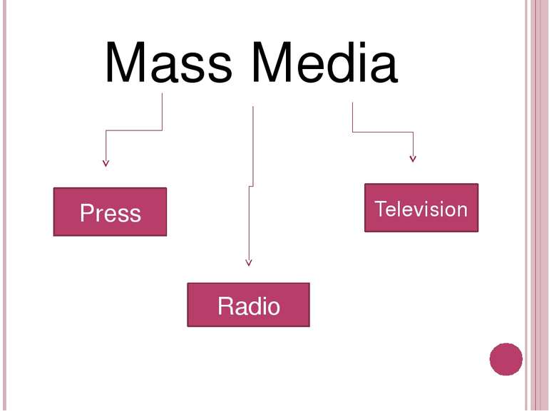 Mass Media Press Radio Television