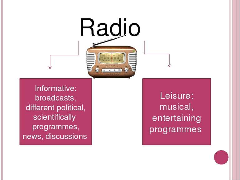 Radio Informative: broadcasts, different political, scientifically programmes...