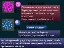 + протон Позитивно заряджена частинка. Заряд протона за абсолютною величиною ...