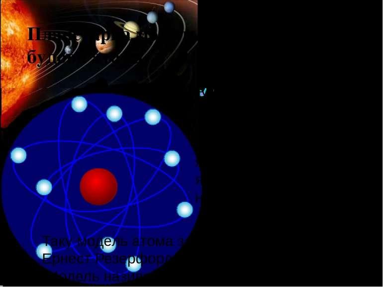 Планетарна модель будови атома Атом складається з позитивно зарядженого ядра ...