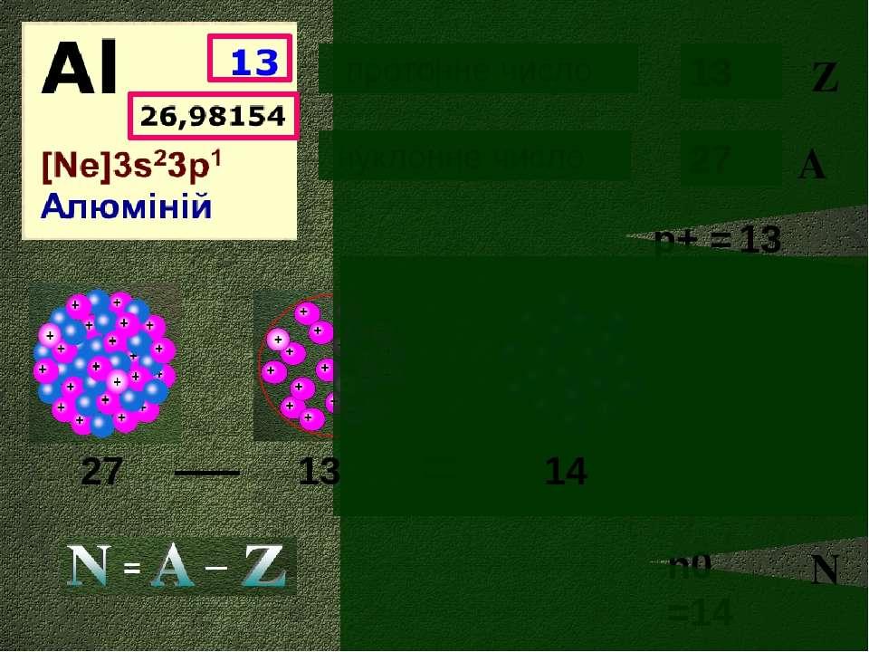 протонне число 13 нуклонне число 27 27 р+ = 13 = кількість протонів n0 =14 кі...