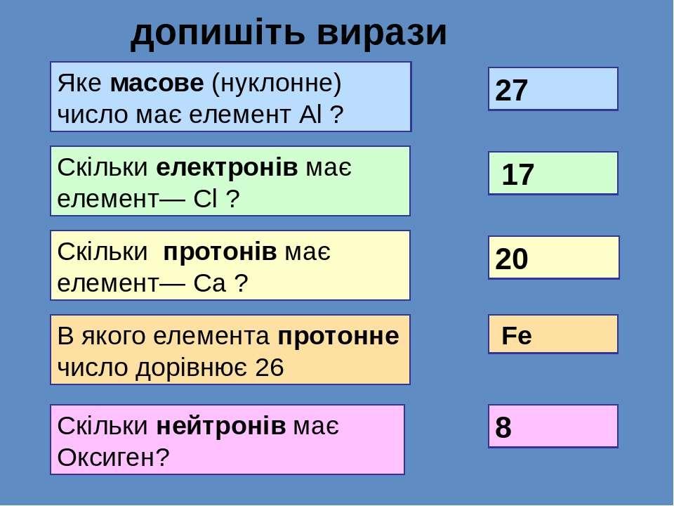 допишіть вирази Яке масове (нуклонне) число має елемент Аl ? 27 Скільки елект...