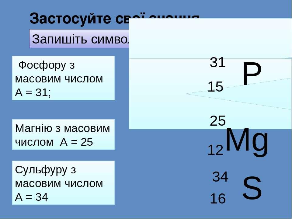 Застосуйте свої знання Запишіть символи нуклідів елементів: Фосфору з масовим...