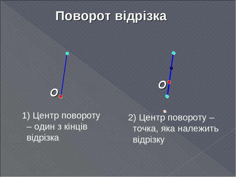Поворот відрізка 1) Центр повороту – один з кінців відрізка 2) Центр повороту...