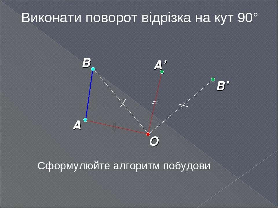 Виконати поворот відрізка на кут 90° O А В B' А' Сформулюйте алгоритм побудови
