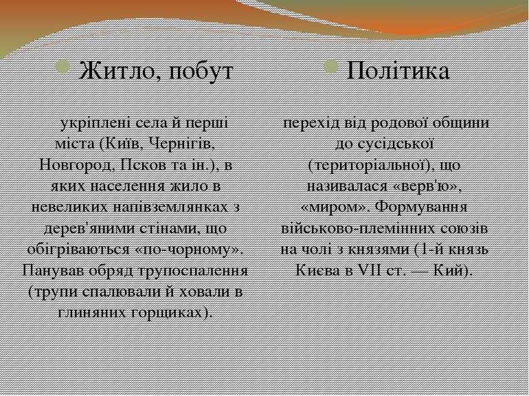 Житло, побут Політика укріплені села й перші міста (Київ, Чернігів, Новгород,...