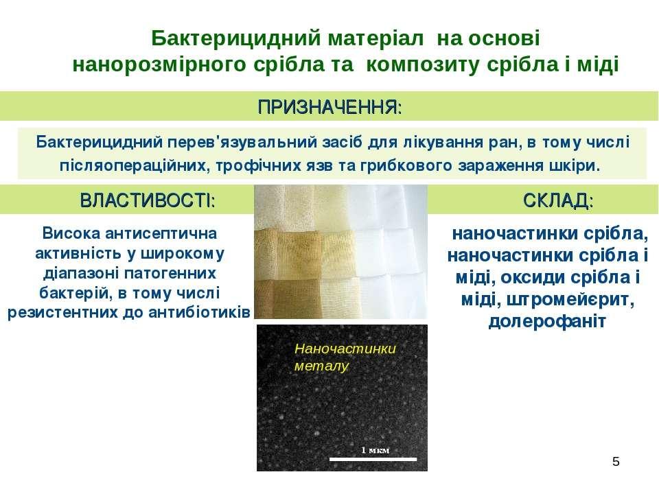 * Бактерицидний матеріал на основі нанорозмірного срібла та композиту срібла ...