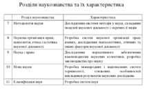 Розділи наукознавства та їх характеристика Розділ наукознавства Характеристик...