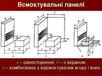 Всмоктувальні панелі а – одностороння; б – з екраном; в – комбінована з відсм...