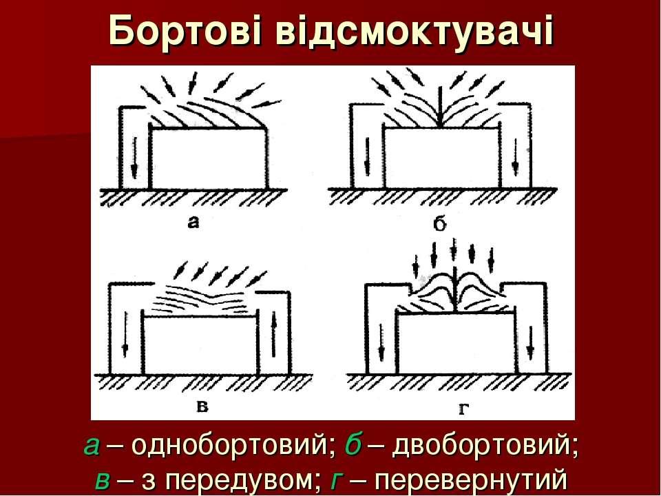 Бортові відсмоктувачі а – однобортовий; б – двобортовий; в – з передувом; г –...