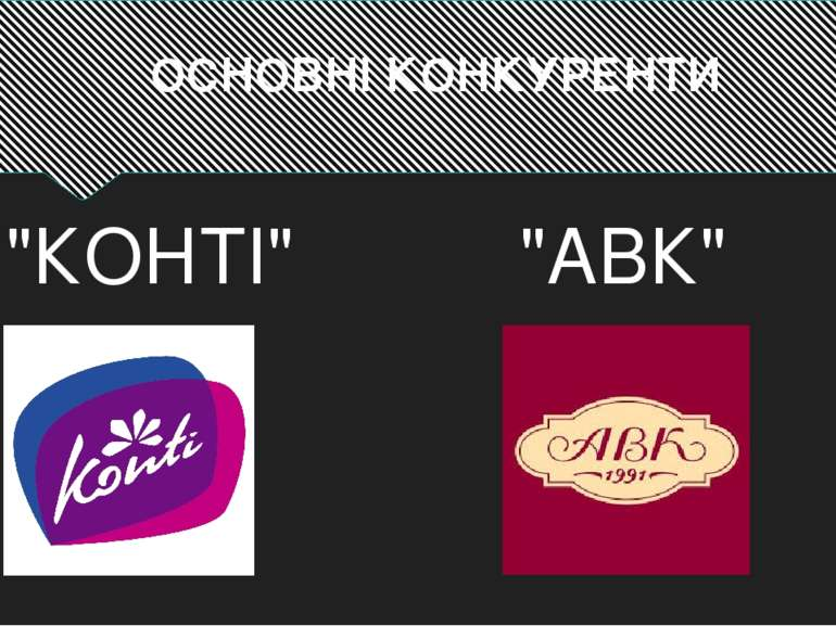 """ОСНОВНІ КОНКУРЕНТИ  """"КОНТІ""""   """"АВК"""""""